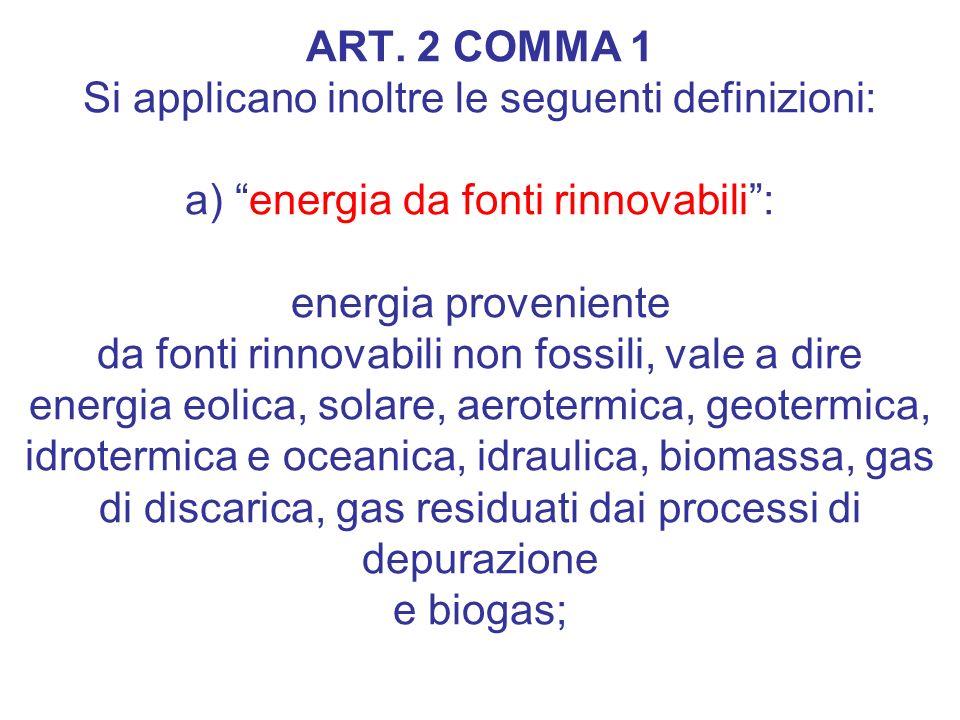 Articolo e DLGS. 28/2011 ART.