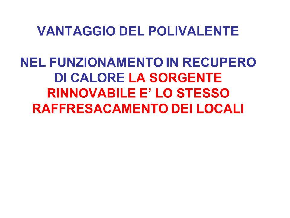 VANTAGGIO DEL POLIVALENTE NEL FUNZIONAMENTO IN RECUPERO DI CALORE LA SORGENTE RINNOVABILE E' LO STESSO RAFFRESACAMENTO DEI LOCALI