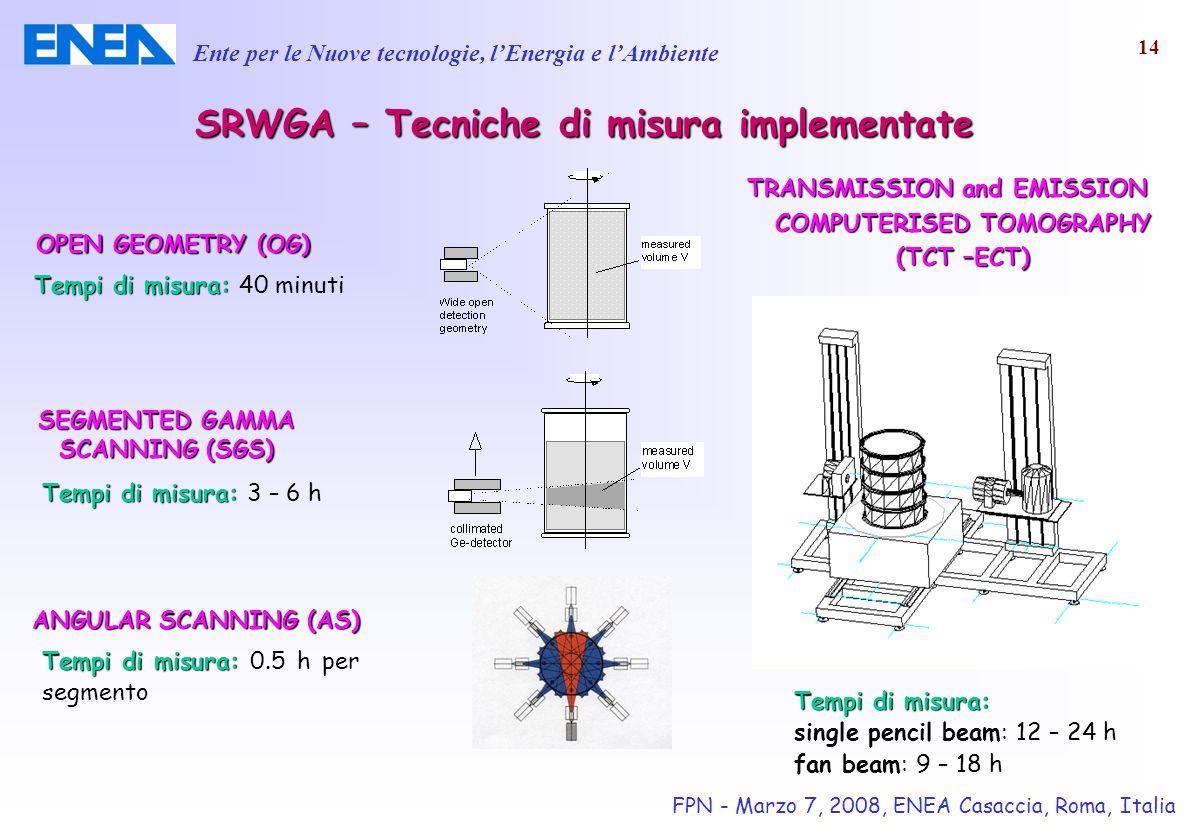 SRWGA – Tecniche di misura implementate