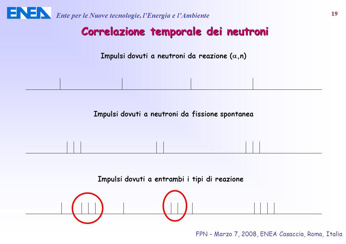 Correlazione temporale dei neutroni