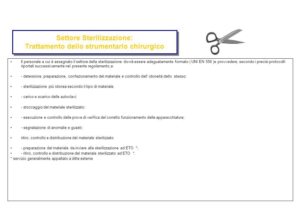 Settore Sterilizzazione: Trattamento dello strumentario chirurgico