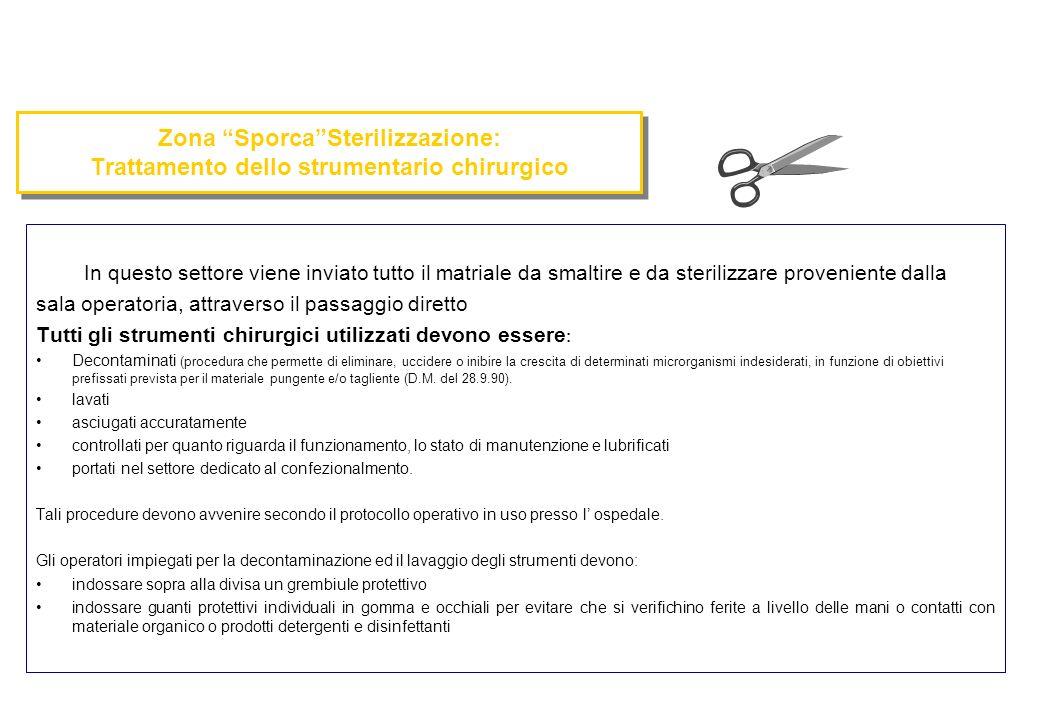 Zona Sporca Sterilizzazione: Trattamento dello strumentario chirurgico