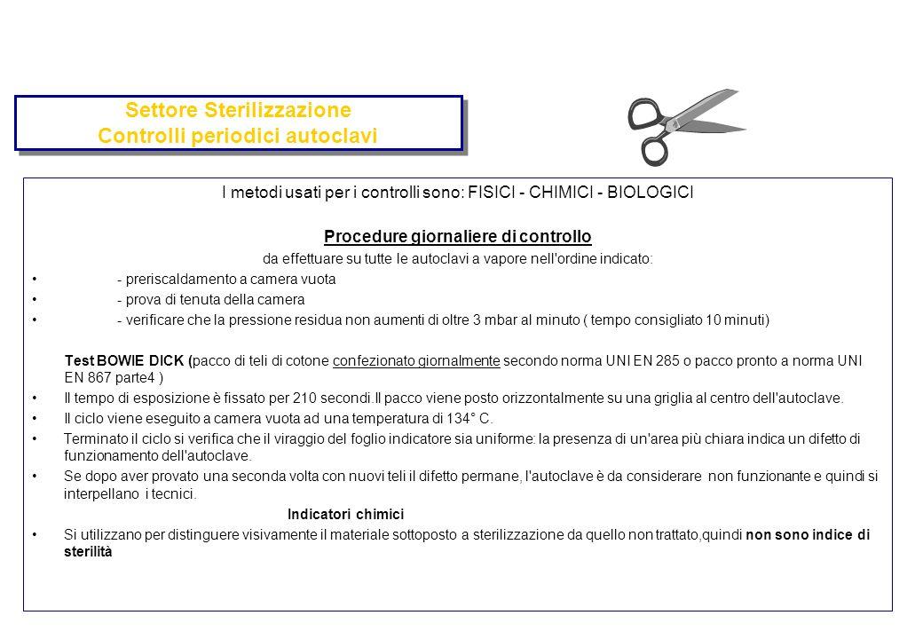 Regolamento blocco operatorio ppt scaricare for Settore della camera
