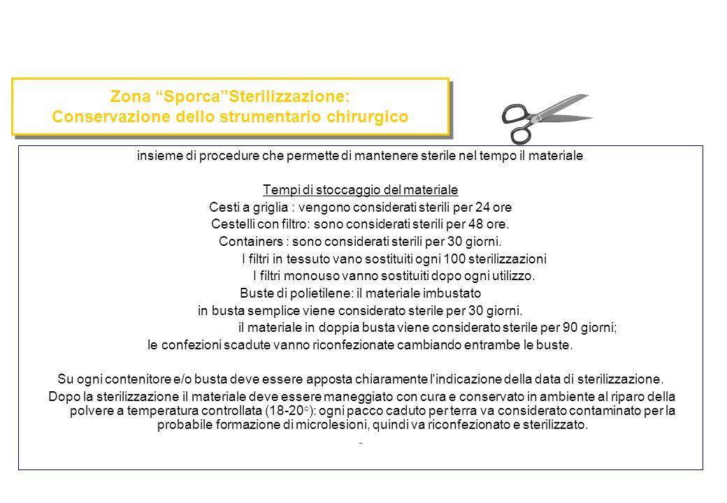 Zona Sporca Sterilizzazione: Conservazione dello strumentario chirurgico