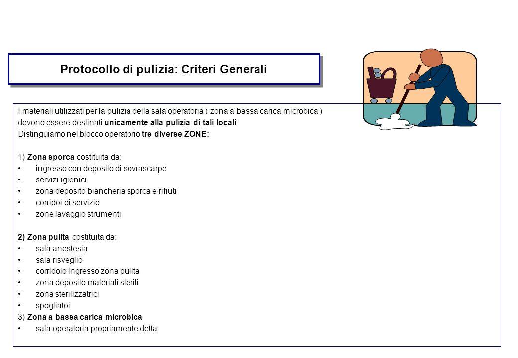 Protocollo di pulizia: Criteri Generali