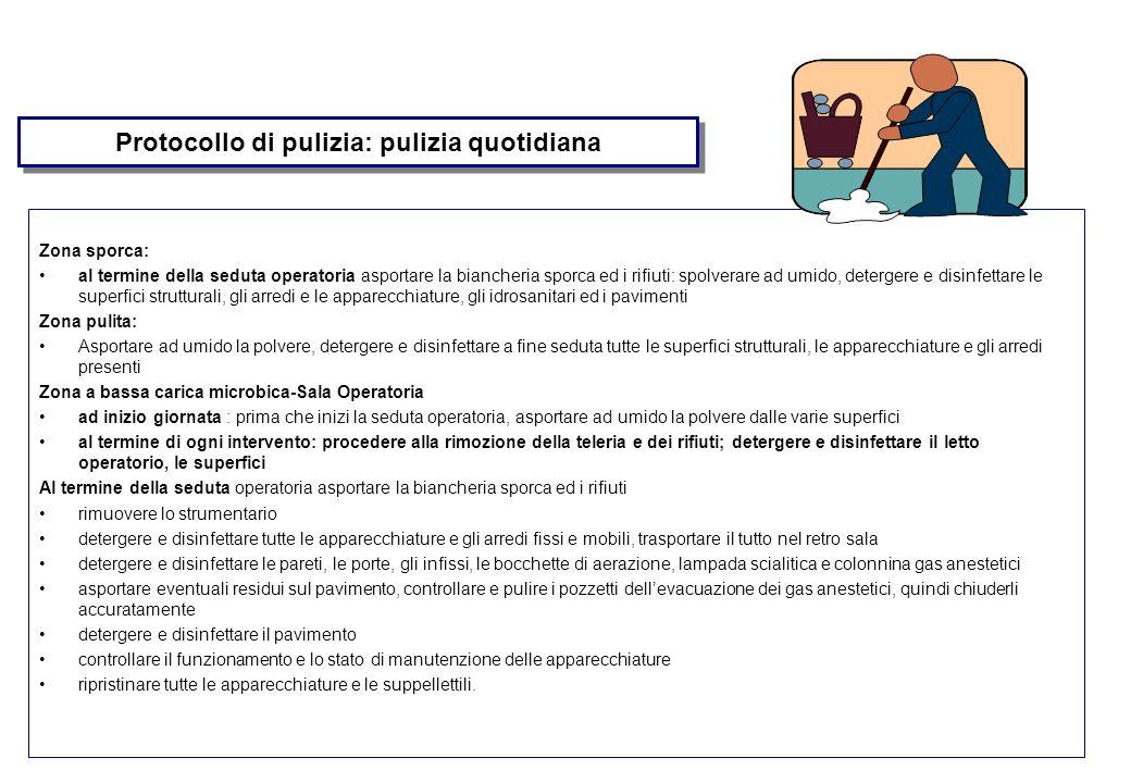 Protocollo di pulizia: pulizia quotidiana