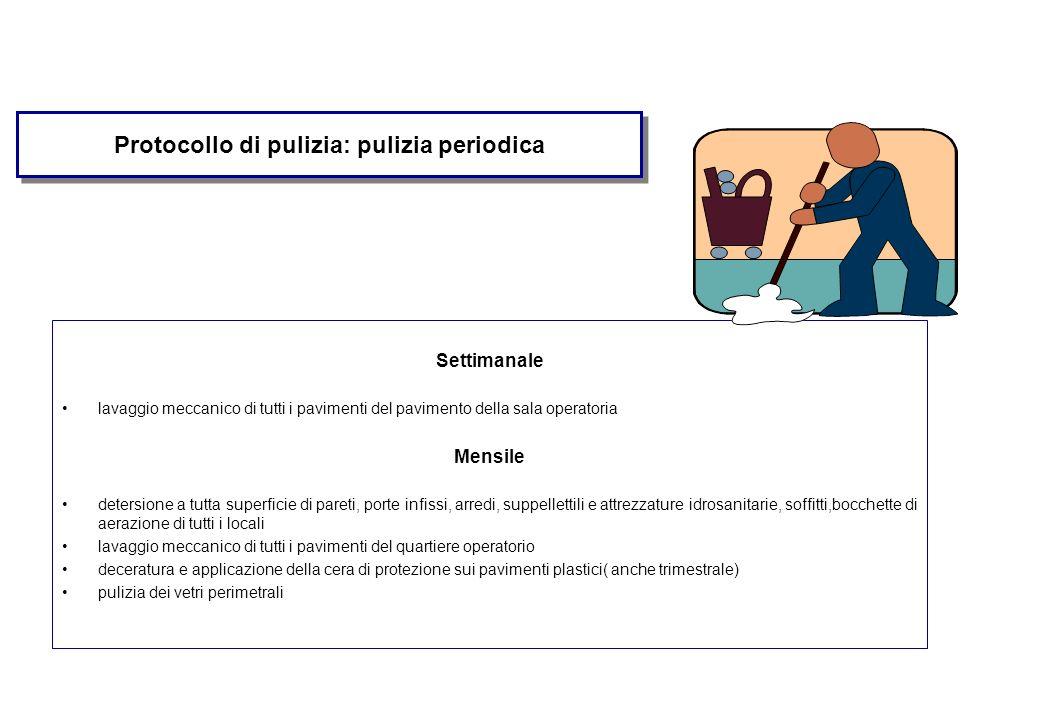 Protocollo di pulizia: pulizia periodica