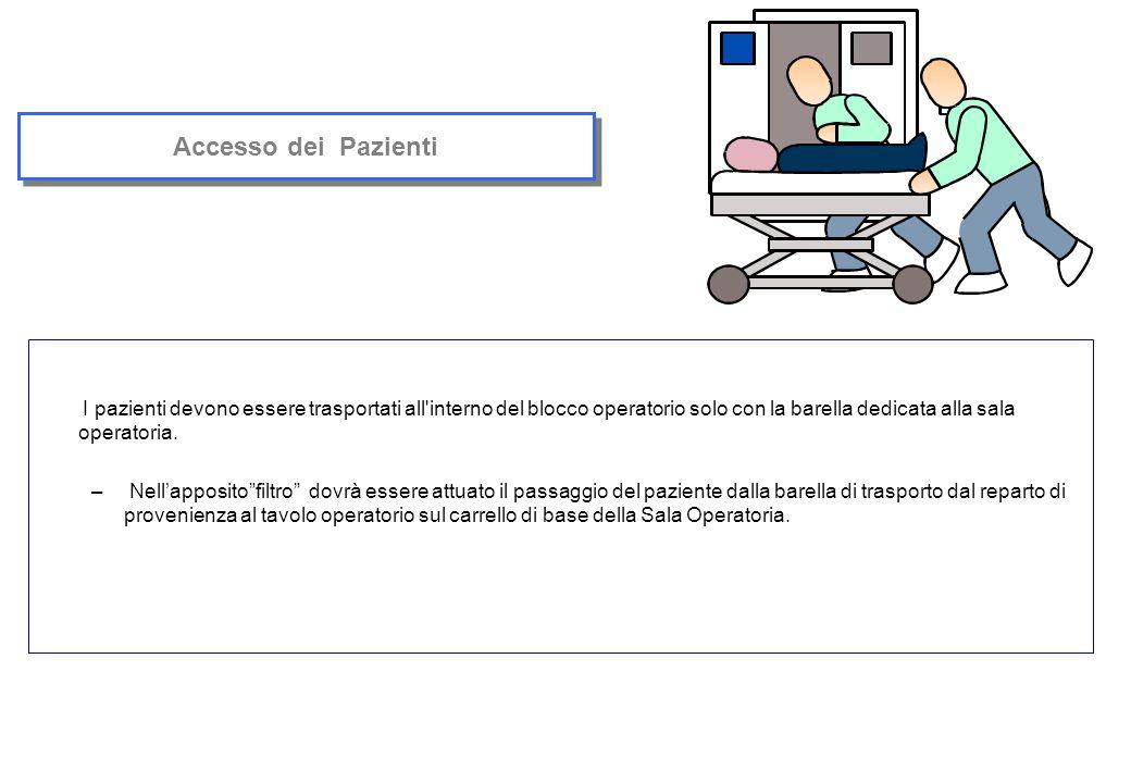 Accesso dei Pazienti I pazienti devono essere trasportati all interno del blocco operatorio solo con la barella dedicata alla sala operatoria.