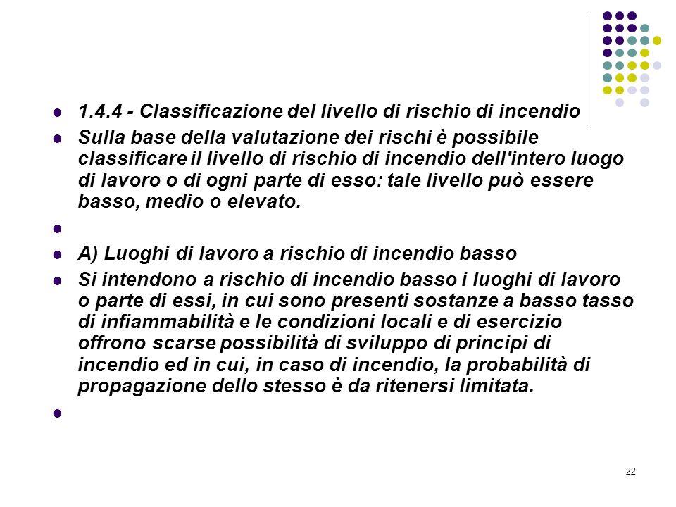 1.4.4 - Classificazione del livello di rischio di incendio