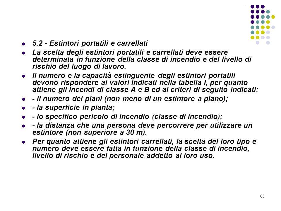 D.M. 10/03/1998 Allegato V Attrezzature ed impianti di estinzione degli incendi