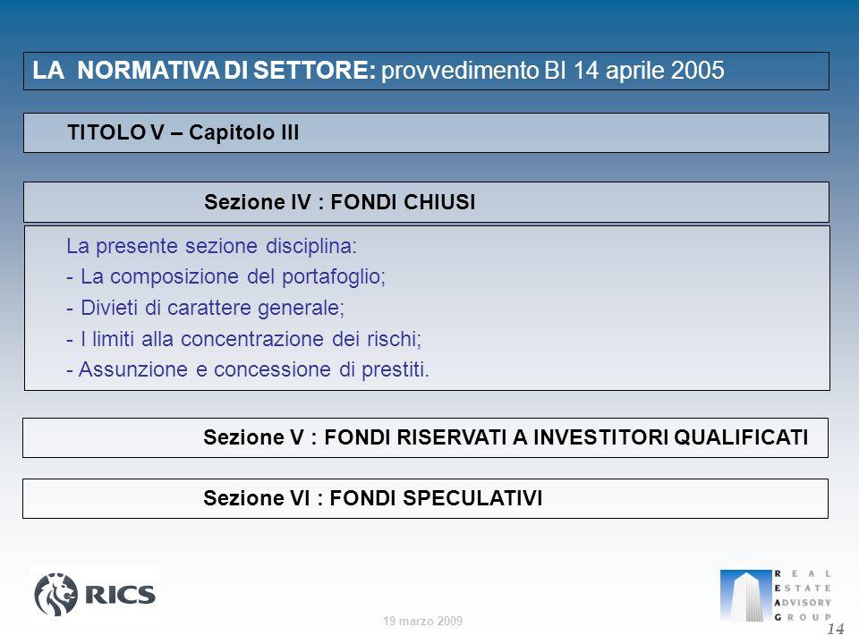 LA NORMATIVA DI SETTORE: provvedimento BI 14 aprile 2005