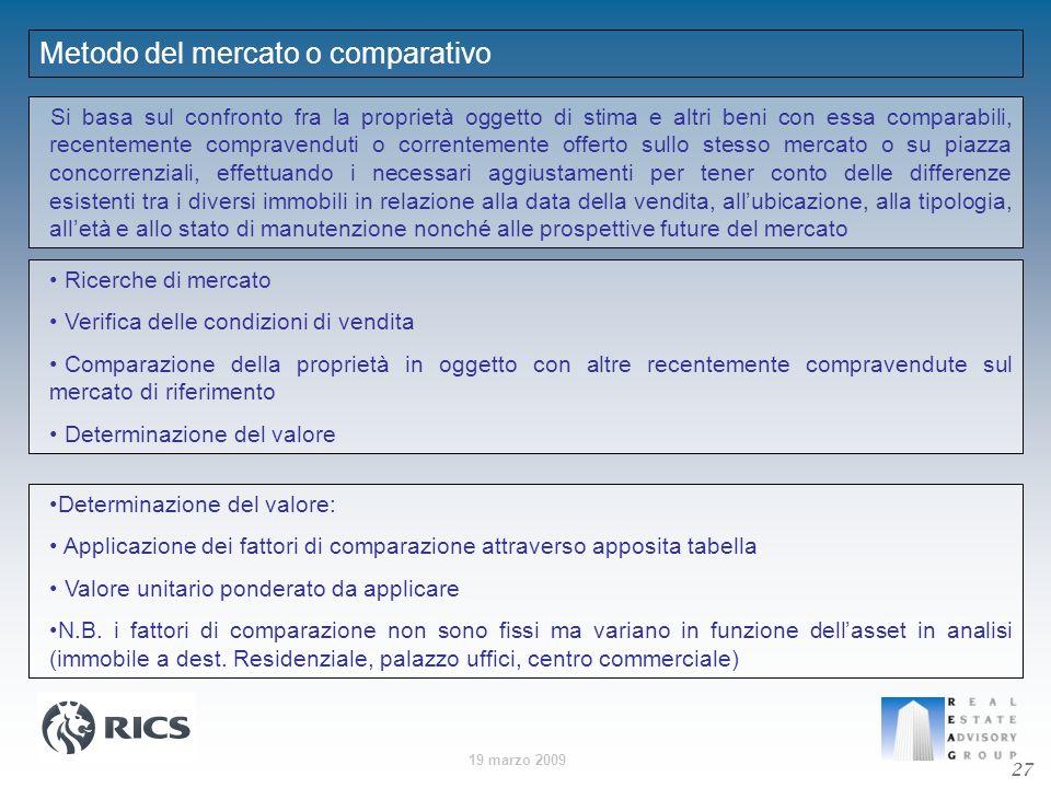 Metodo del mercato o comparativo