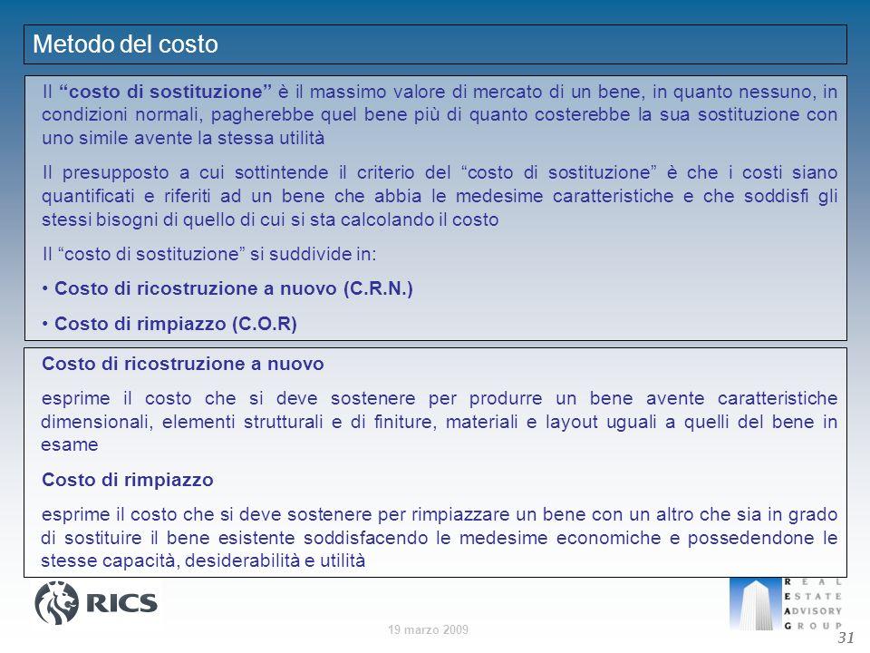 Metodo del costo