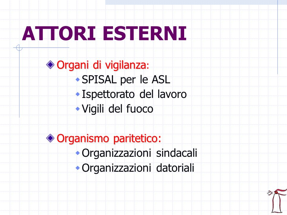 ATTORI ESTERNI Organi di vigilanza: SPISAL per le ASL