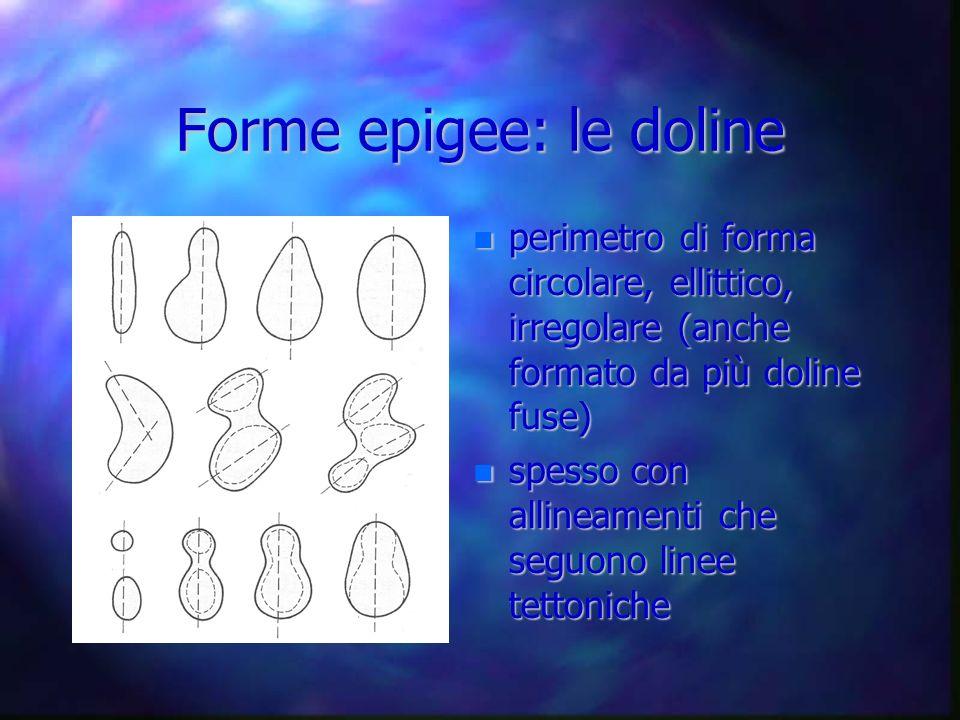 Forme epigee: le doline