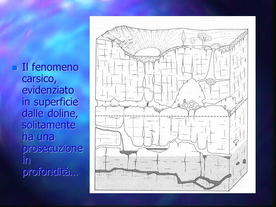 Il fenomeno carsico, evidenziato in superficie dalle doline, solitamente ha una prosecuzione in profondità…