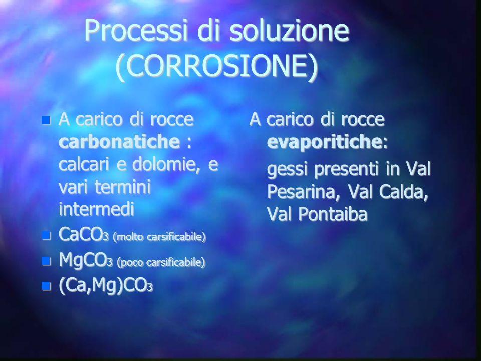 Processi di soluzione (CORROSIONE)