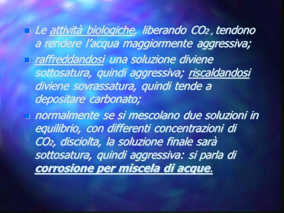 Le attività biologiche, liberando CO2 , tendono a rendere l'acqua maggiormente aggressiva;