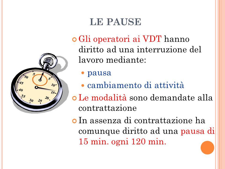 29/03/2017 LE PAUSE. Gli operatori ai VDT hanno diritto ad una interruzione del lavoro mediante: