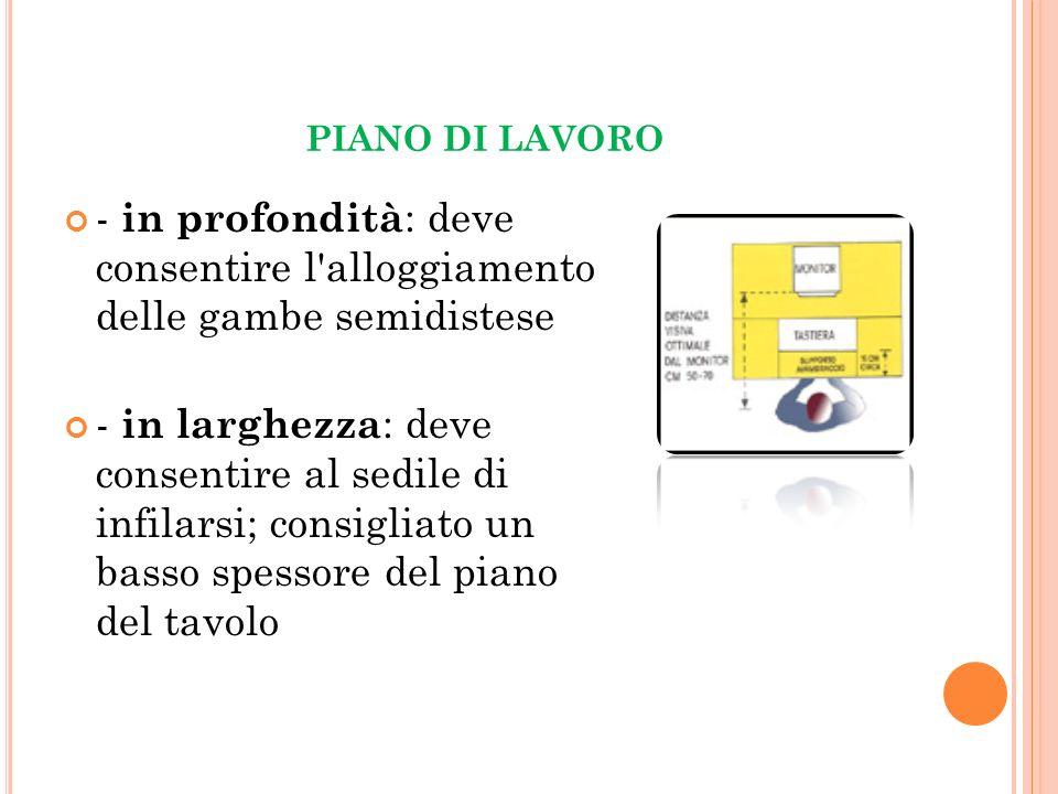 PIANO DI LAVORO - in profondità: deve consentire l alloggiamento delle gambe semidistese.