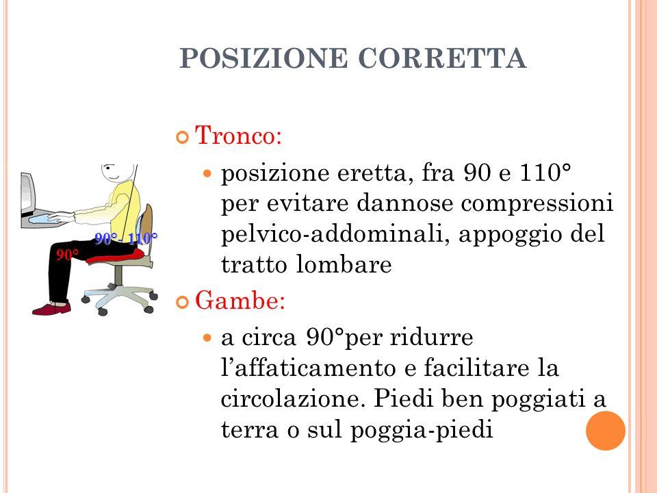 POSIZIONE CORRETTA Tronco: