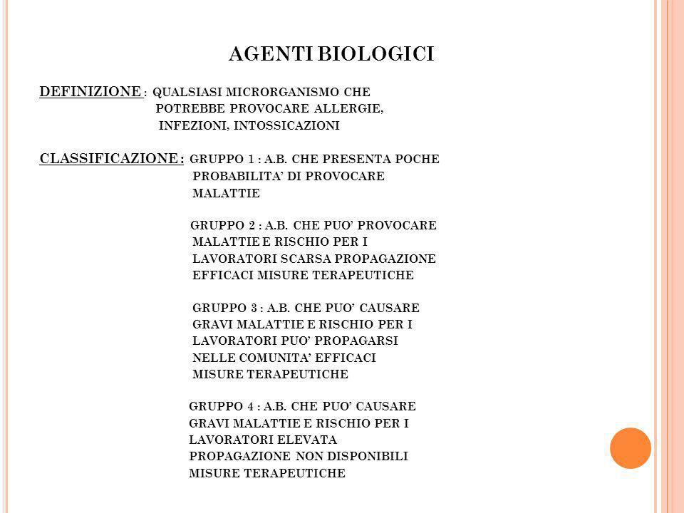 AGENTI BIOLOGICI DEFINIZIONE : QUALSIASI MICRORGANISMO CHE