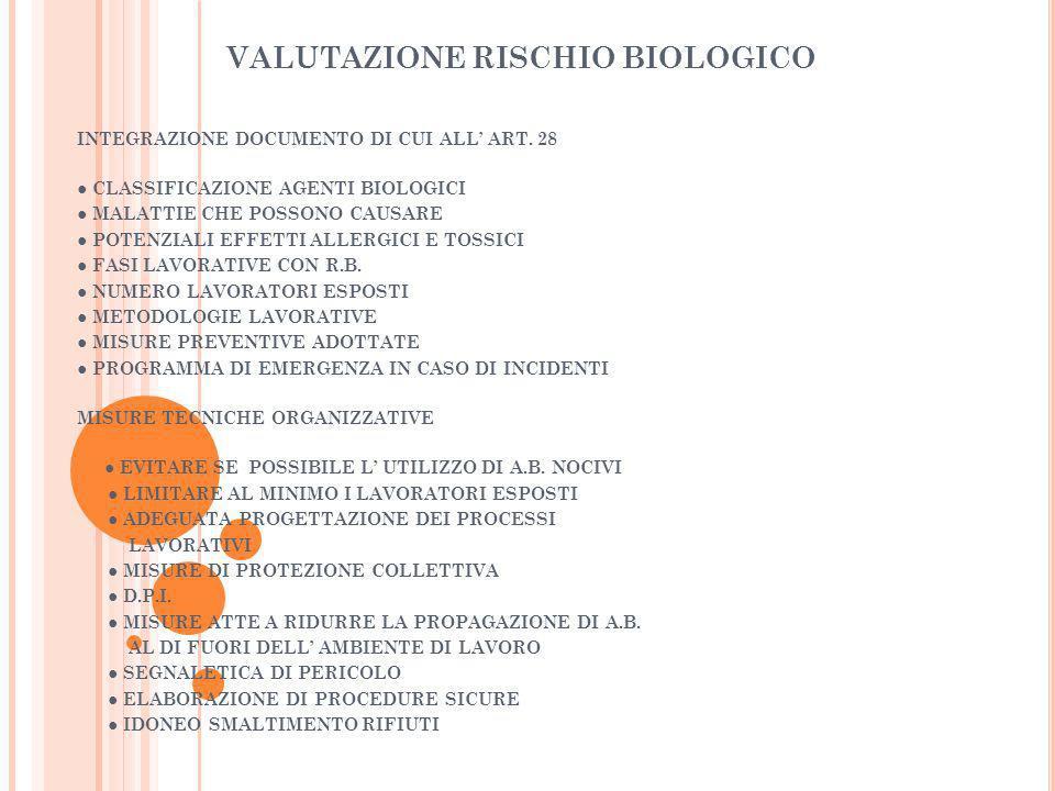VALUTAZIONE RISCHIO BIOLOGICO