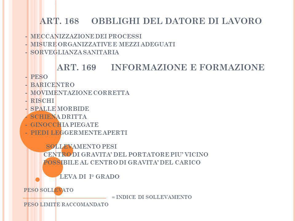 ART. 168 OBBLIGHI DEL DATORE DI LAVORO