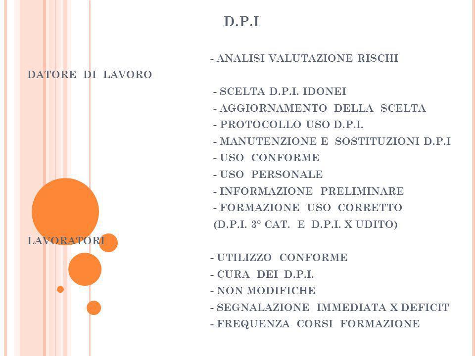 D.P.I - ANALISI VALUTAZIONE RISCHI DATORE DI LAVORO
