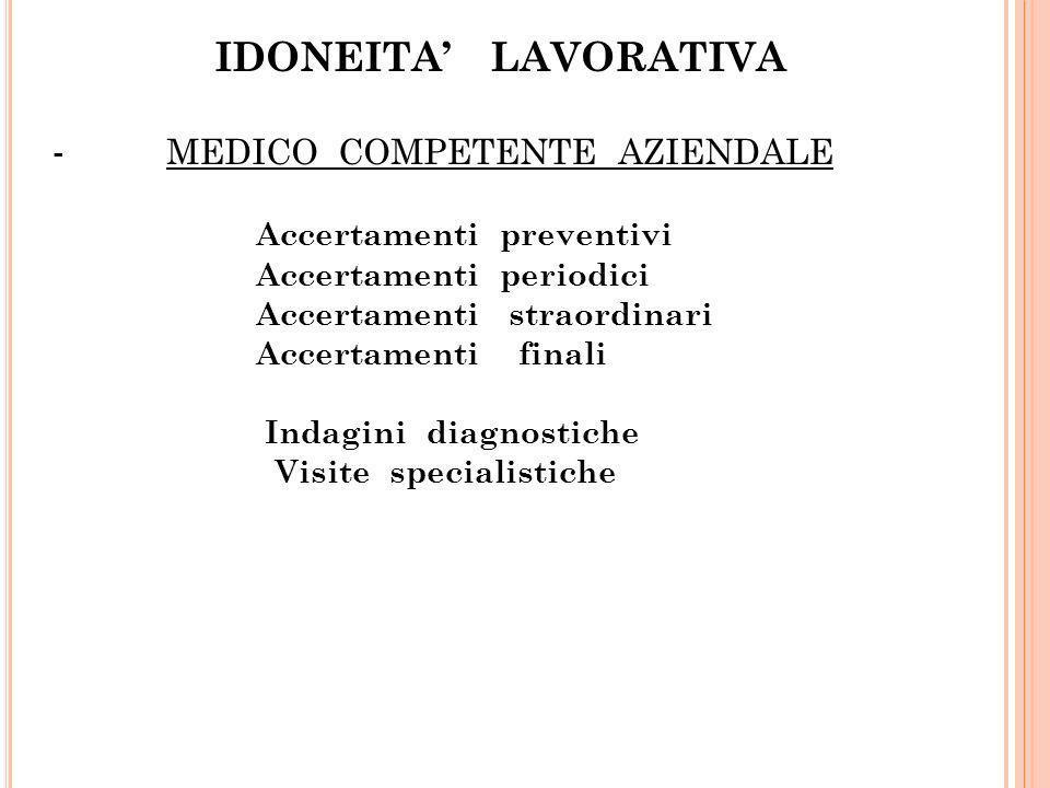 IDONEITA' LAVORATIVA - MEDICO COMPETENTE AZIENDALE