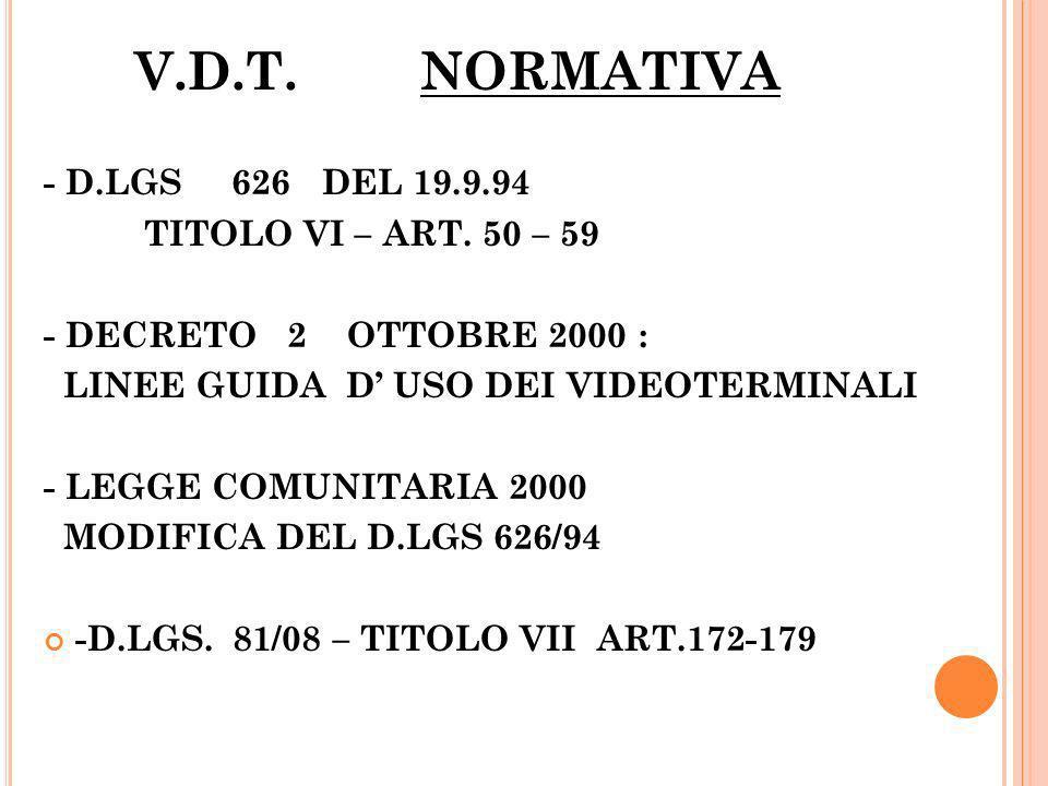 V.D.T. NORMATIVA - D.LGS 626 DEL 19.9.94 TITOLO VI – ART. 50 – 59
