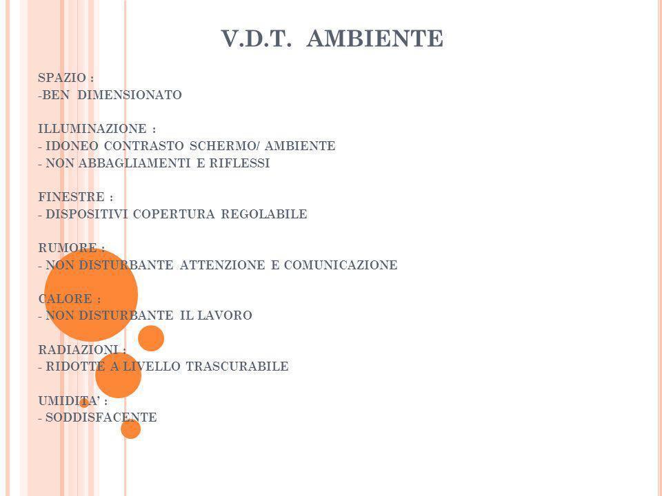 V.D.T. AMBIENTE SPAZIO : -BEN DIMENSIONATO. ILLUMINAZIONE : - IDONEO CONTRASTO SCHERMO/ AMBIENTE.