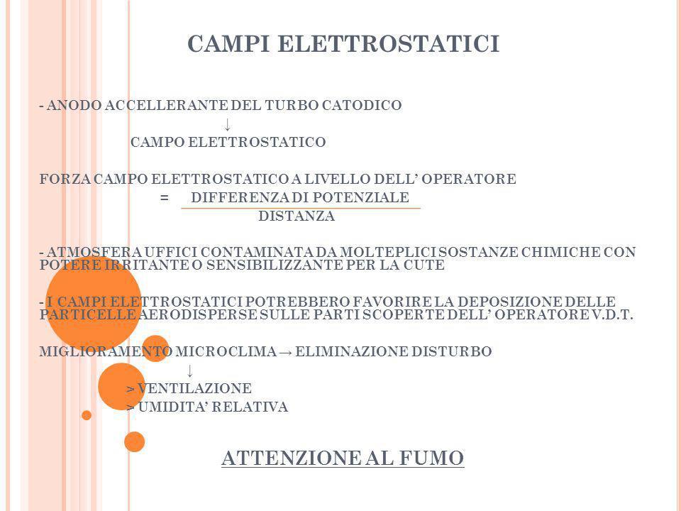 CAMPI ELETTROSTATICI ATTENZIONE AL FUMO