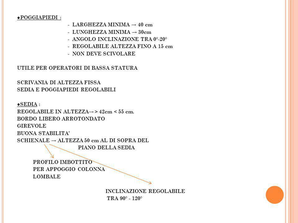 ●POGGIAPIEDI : - LARGHEZZA MINIMA → 40 cm. - LUNGHEZZA MINIMA → 30cm. - ANGOLO INCLINAZIONE TRA 0°-20°