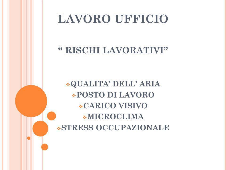 LAVORO UFFICIO RISCHI LAVORATIVI QUALITA' DELL' ARIA