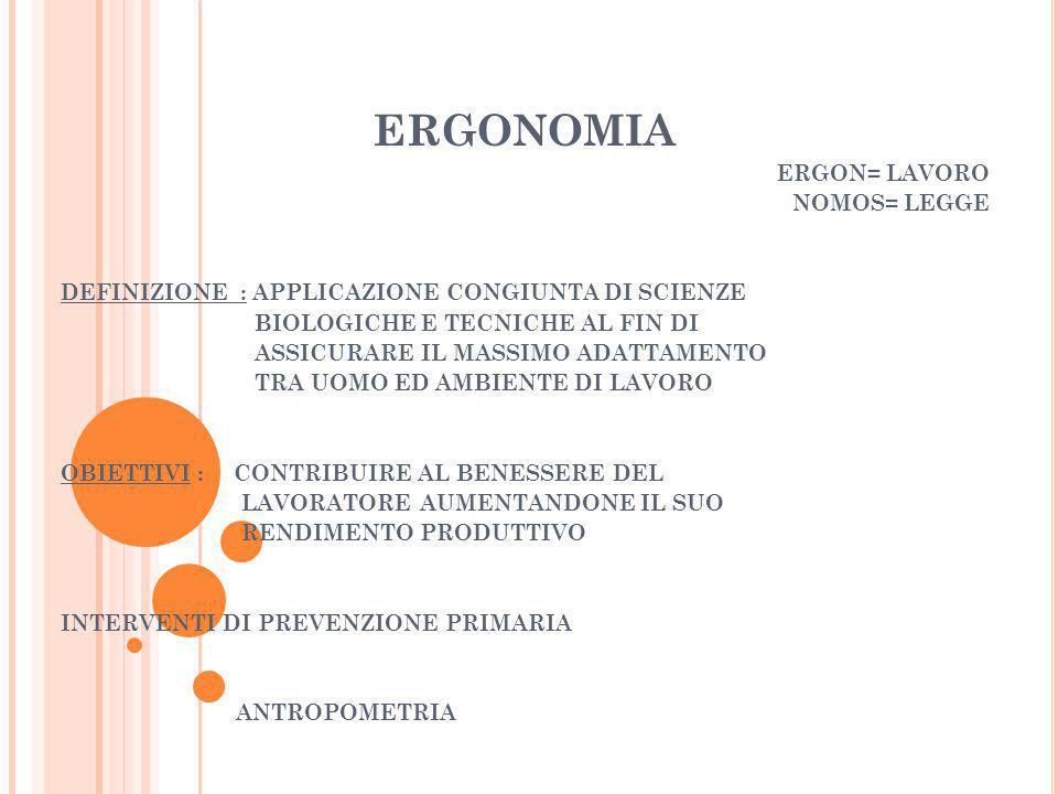 ERGONOMIA ERGON= LAVORO NOMOS= LEGGE