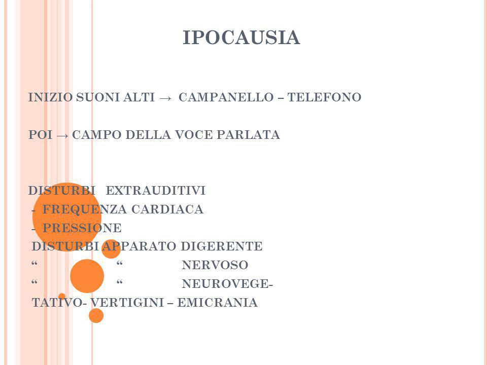 IPOCAUSIA INIZIO SUONI ALTI → CAMPANELLO – TELEFONO
