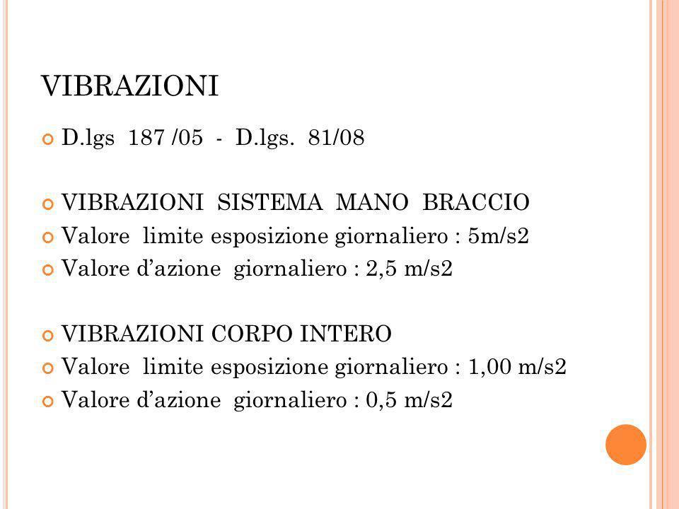 VIBRAZIONI D.lgs 187 /05 - D.lgs. 81/08