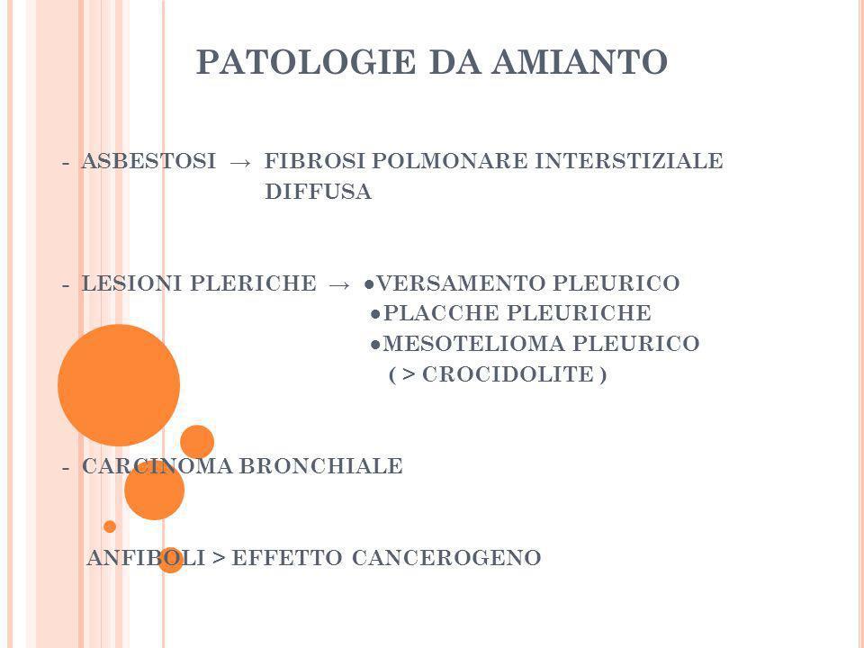 PATOLOGIE DA AMIANTO - ASBESTOSI → FIBROSI POLMONARE INTERSTIZIALE