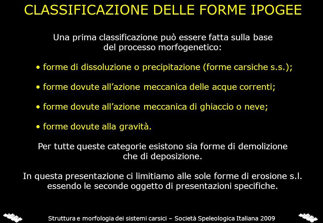 CLASSIFICAZIONE DELLE FORME IPOGEE