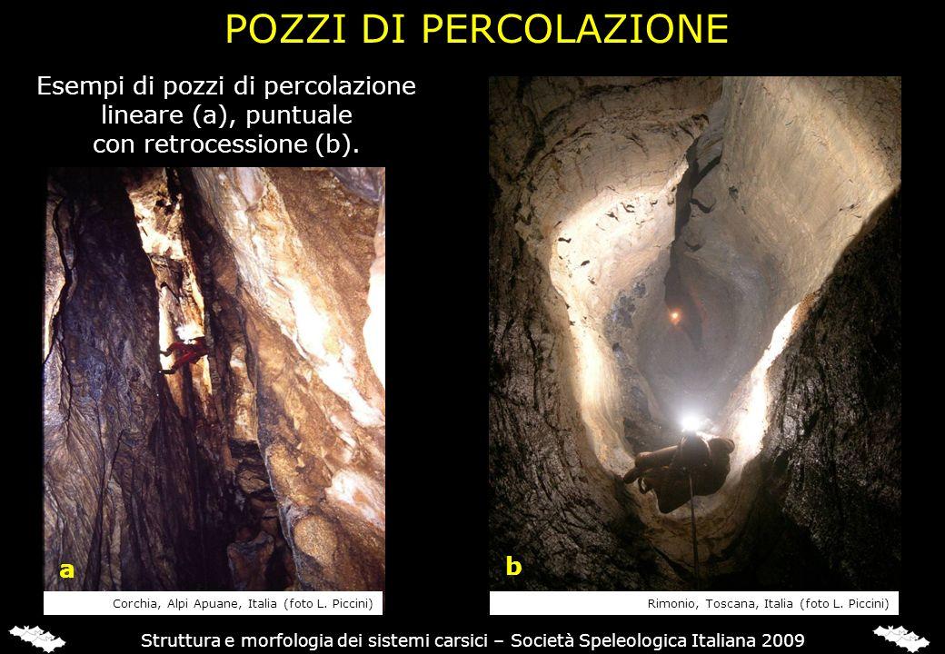 POZZI CASCATA Esempi di pozzi cascata , con forme da arretramento. a