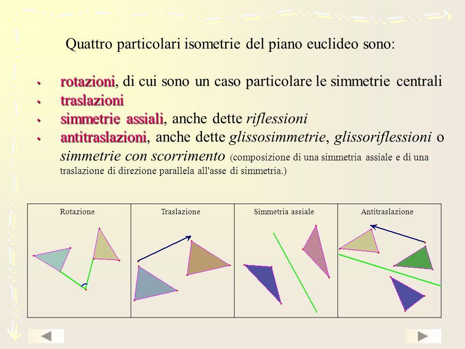 Quattro particolari isometrie del piano euclideo sono: