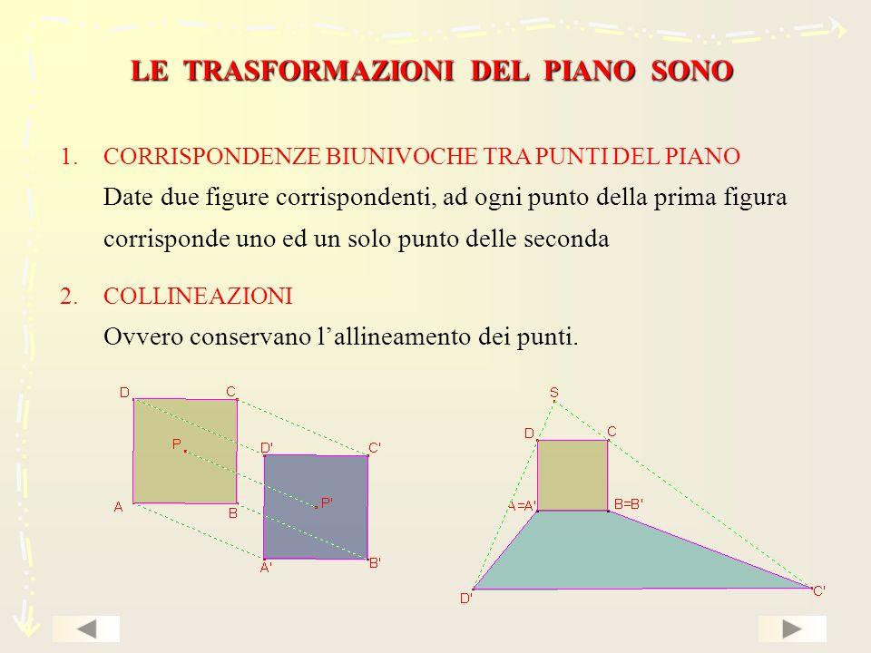 LE TRASFORMAZIONI DEL PIANO SONO