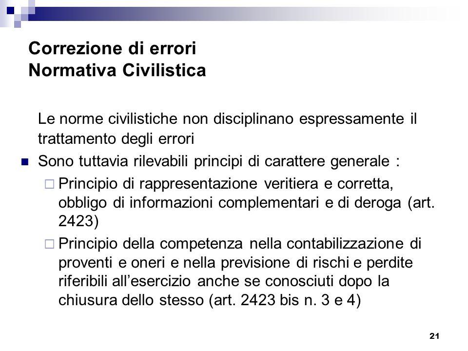 Correzione di errori Normativa Civilistica