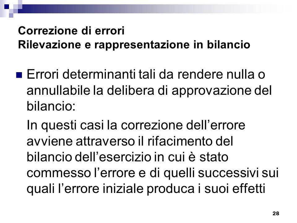 Correzione di errori Rilevazione e rappresentazione in bilancio