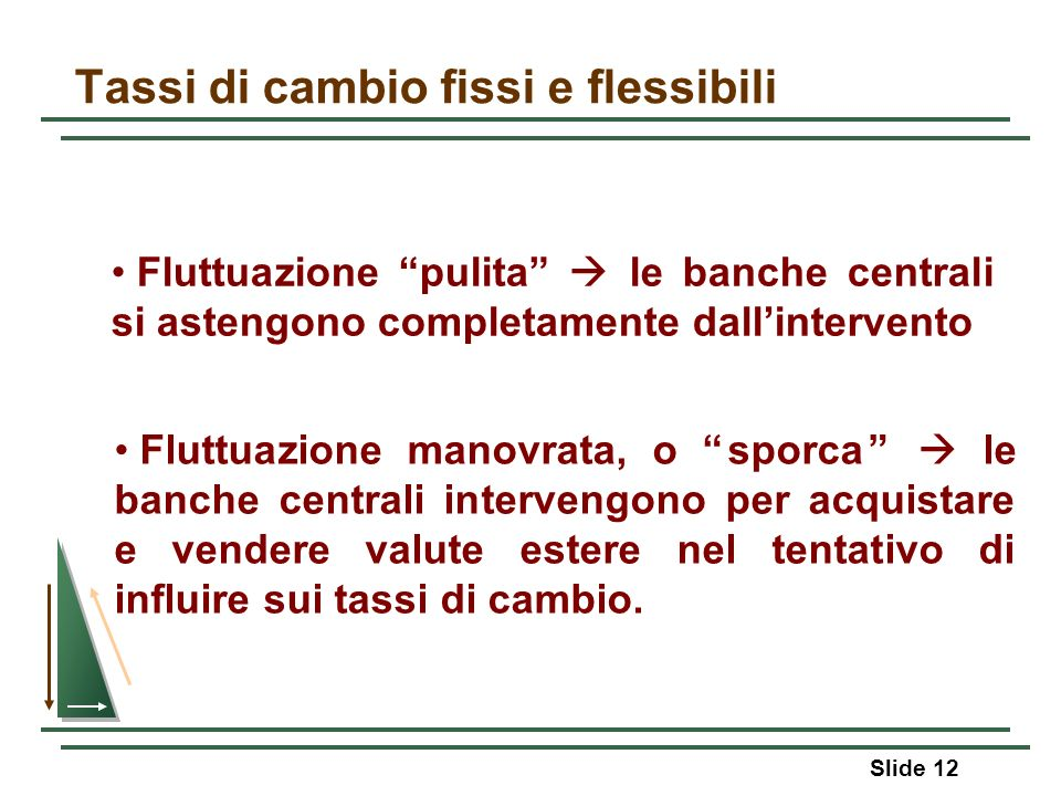 Tassi di cambio fissi e flessibili