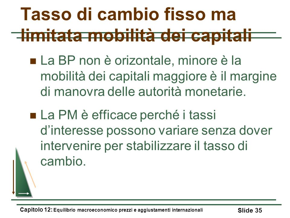 Tasso di cambio fisso ma limitata mobilità dei capitali