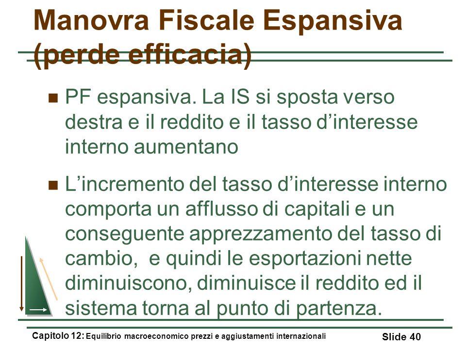 Manovra Fiscale Espansiva (perde efficacia)