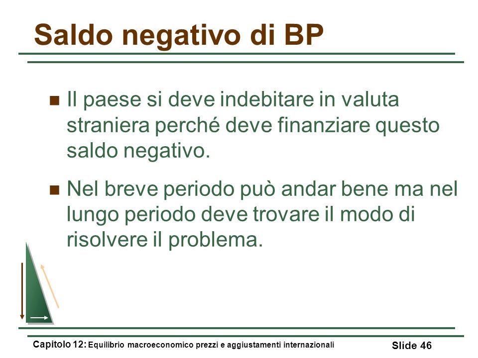Saldo negativo di BP Il paese si deve indebitare in valuta straniera perché deve finanziare questo saldo negativo.