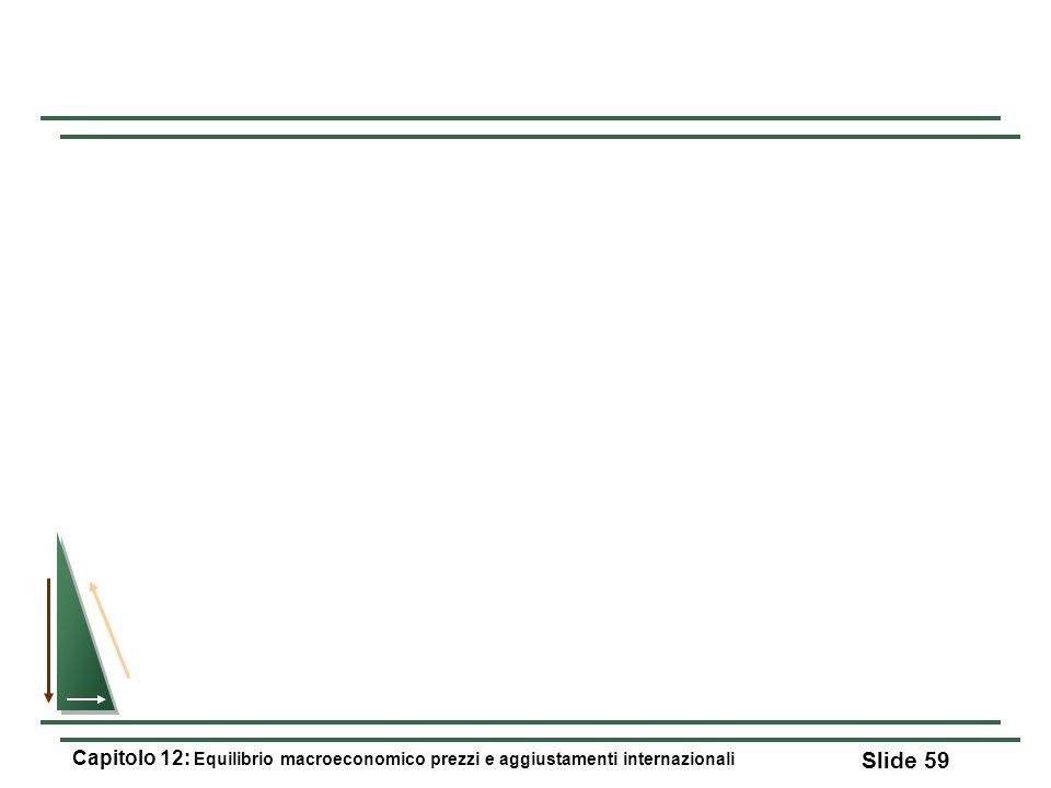 Capitolo 12: Equilibrio macroeconomico prezzi e aggiustamenti internazionali